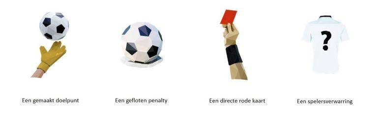 In de volgende situaties kan de VAR tussenkomen. Beeld FIFA