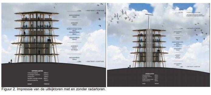 Uitkijktoren met en zonder radartoren.