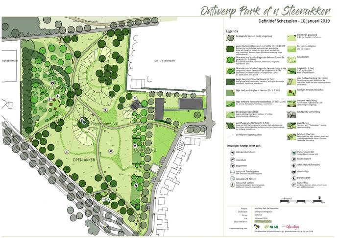 De schets voor het park d'n Steenakker in Gilze tussen Ridderstraat en Water aan de Warande. Het ontwerp is gemaakt door Barbara Roozen met NLGR, omwonenden en andere belangstellenden.