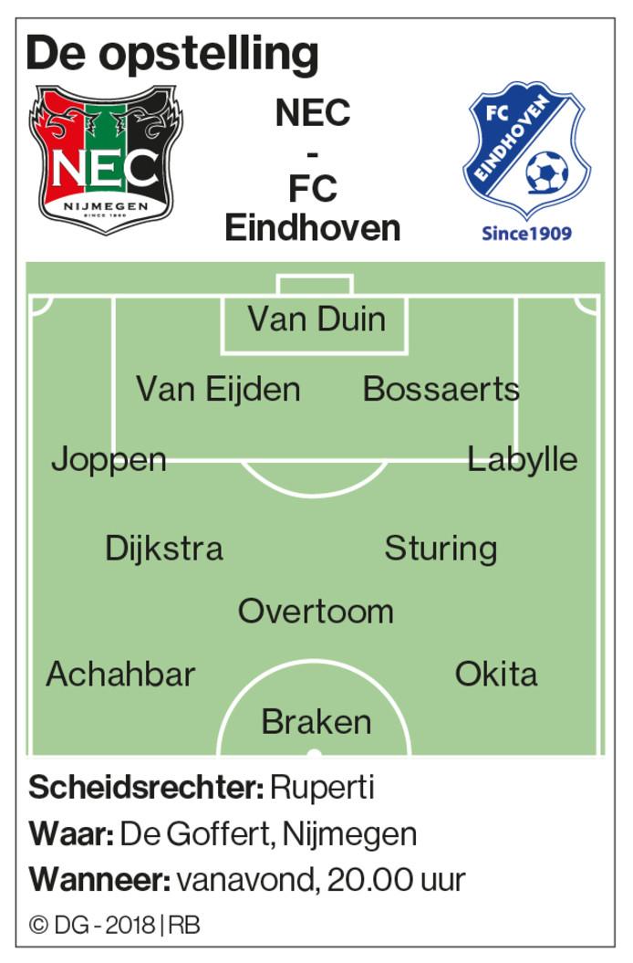 De opstelling NEC - FC Eindhoven
