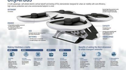 Parijs wil luchttaxi's inzetten bij Olympische Spelen van 2024