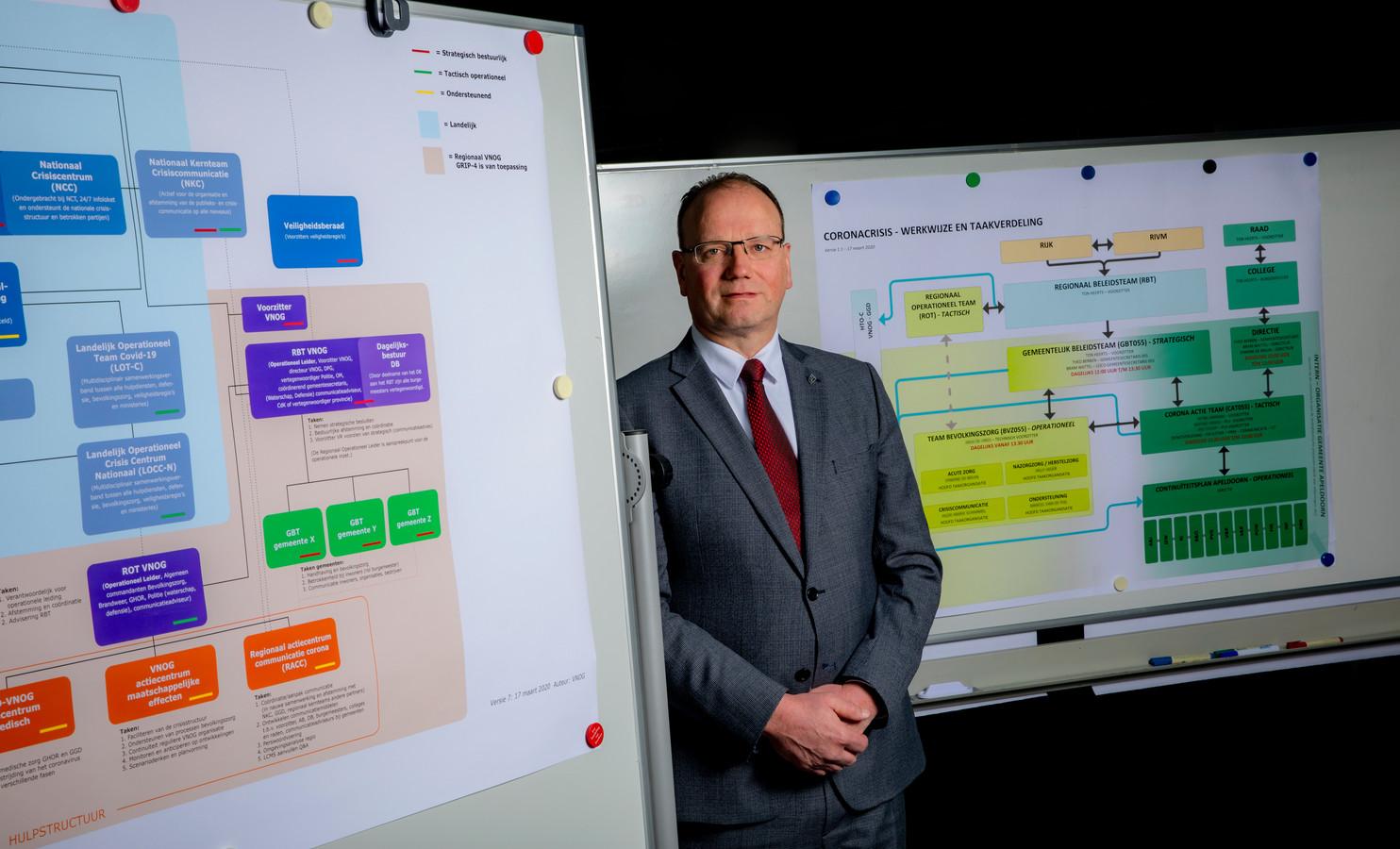 Ton Heerts met schema's voor de beste bestrijding van de crisis