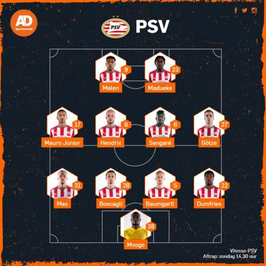 Vermoedelijke opstelling PSV.