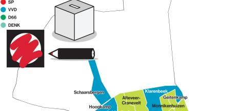 De Rijn verdeelt Arnhem, maar de politiek ook