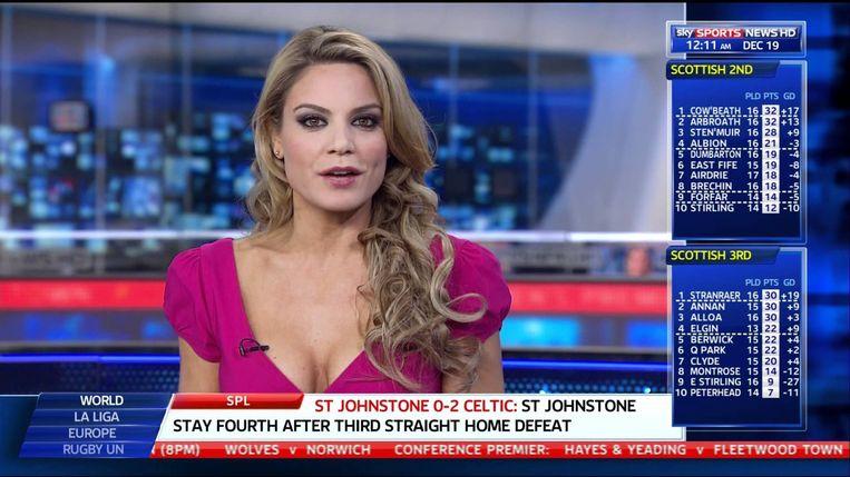 null Beeld Sky Sports