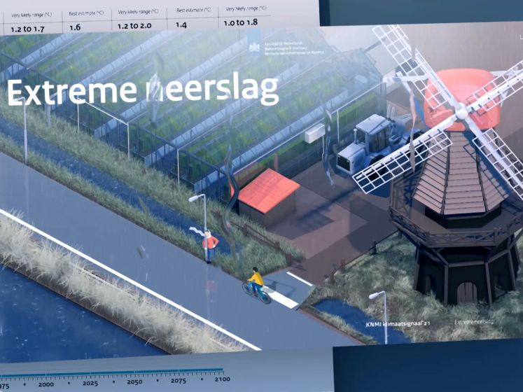 Dit zijn de gevolgen van klimaatverandering voor Nederland
