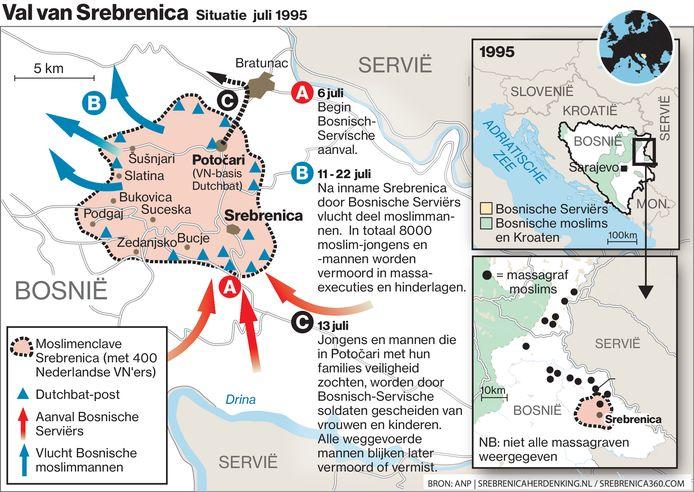 Nog steeds hebben veel militairen last van de val van Srebenica.