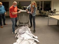 CDA niet langer de grootste partij in Haaksbergen; D66 en FvD scoren goed