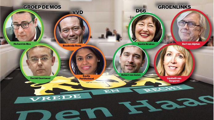 De Haagse kandidaten voor het wethouderschap.