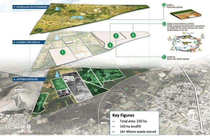 Het donkergroene gebied  van 15 hectare (centraal op de foto) zou gekapt worden, om het eindplan van recyclage met plasmaovens  te kunnen uitvoeren. Maar de Raad van State fluit Group Machiels terug.