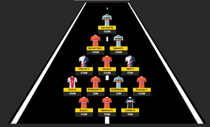 De WK-ploeg van Thomas Prinsen.