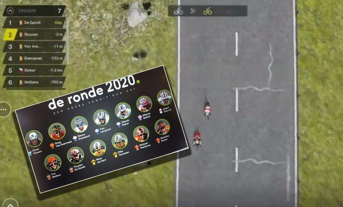De virtuele Ronde van Vlaanderen. Inzet: de deelnemers.
