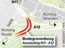 Met verkiezingen in zicht is Bodegravenboog nabij