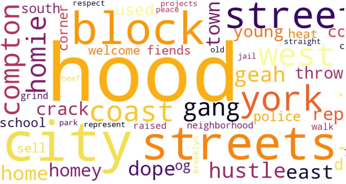 In het computerprogramma werden 66.000 Engelstalige en 3000 Nederlandstalige rapnummers ingevoerd.