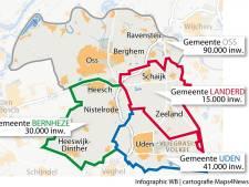 D-day: stemt Tweede Kamer in met fusie Uden en Landerd tot Maashorst?