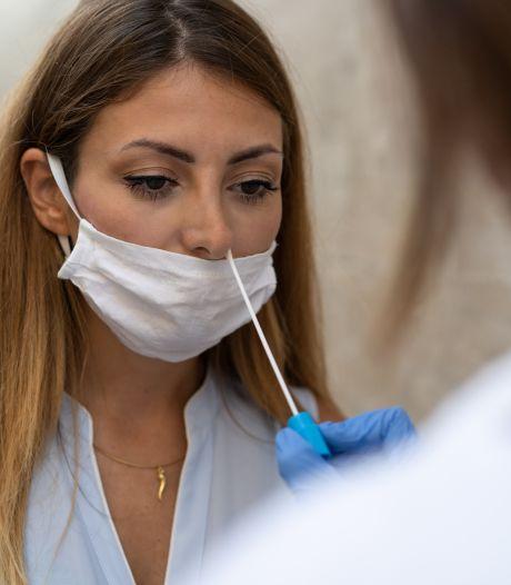 Aantal positieve coronatests onder Brabanders stijgt: 1122 nieuwe gevallen
