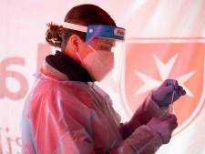 Twentse coronacijfers: 286 nieuwe besmettingen en één nieuw sterfgeval gemeld