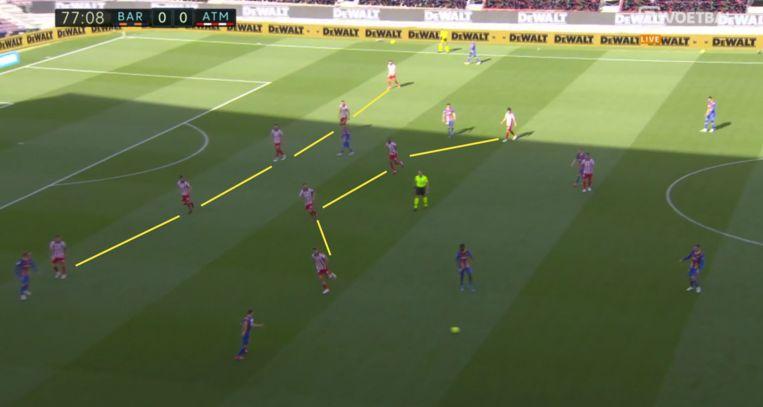 Atlético houdt de bal achterin potdicht tegen Barcelona, door de onderlinge ruimtes klein te houden. Beeld Screenshot Ziggo Sport