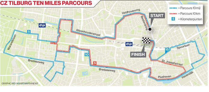 Tilburg Ten Miles 2020, parcours 10 mijl en parcours 10 km, 158mm breed en 65mm hoog EPS