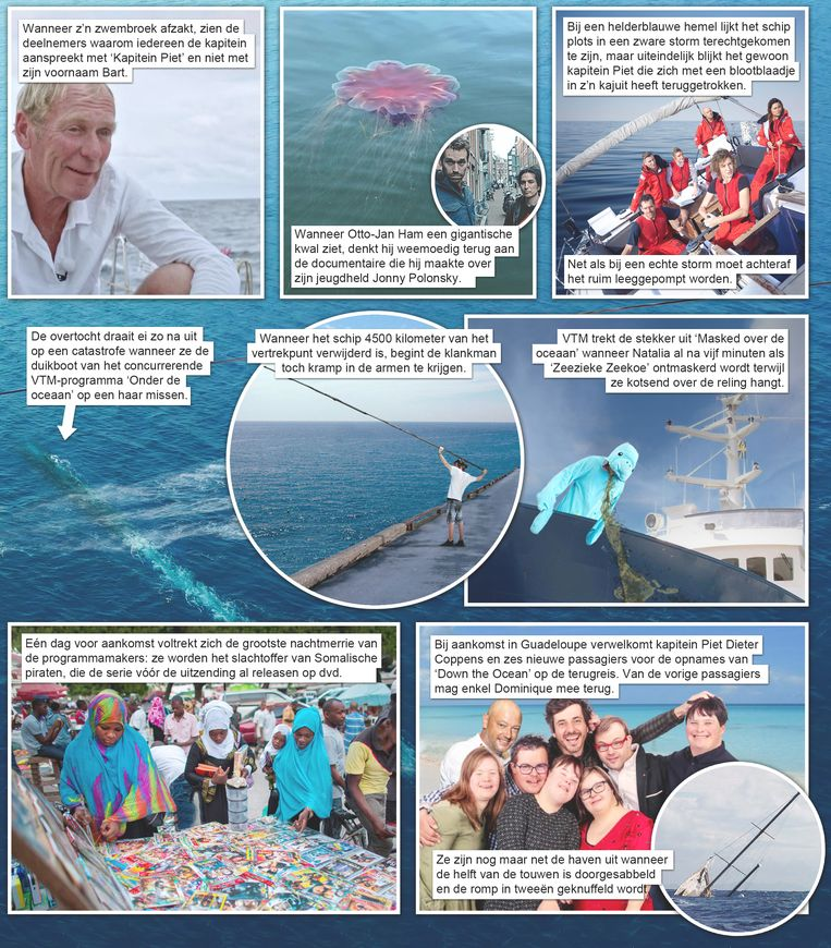 het gat van de wereld 06 - over de oceaan Beeld Humo