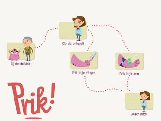 De Prik!-app laat je steeds keuzes maken: de gebruiker heeft de controle. Ondertussen leer je hoe bloedprikken in zijn werk gaat.