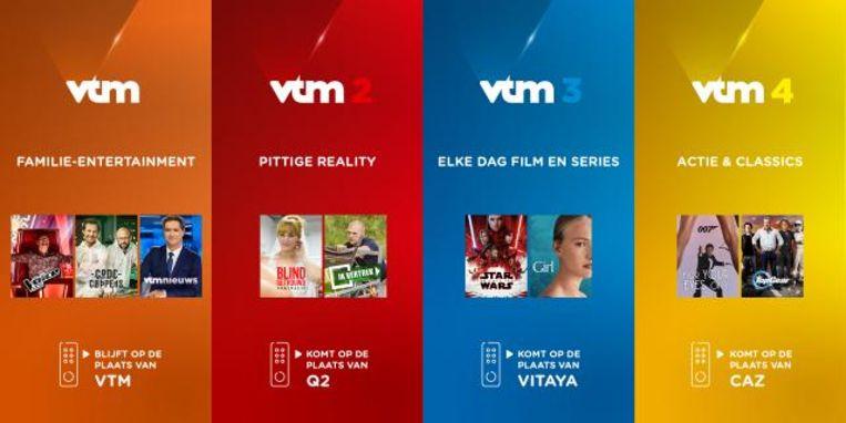 de veranderingen Beeld VTM