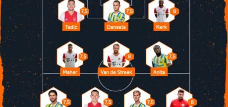 RKC en FC Utrecht heersen in Elftal van de Week
