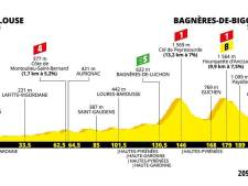 Le peloton attaque les Pyrénées: deux cols de première catégorie au menu