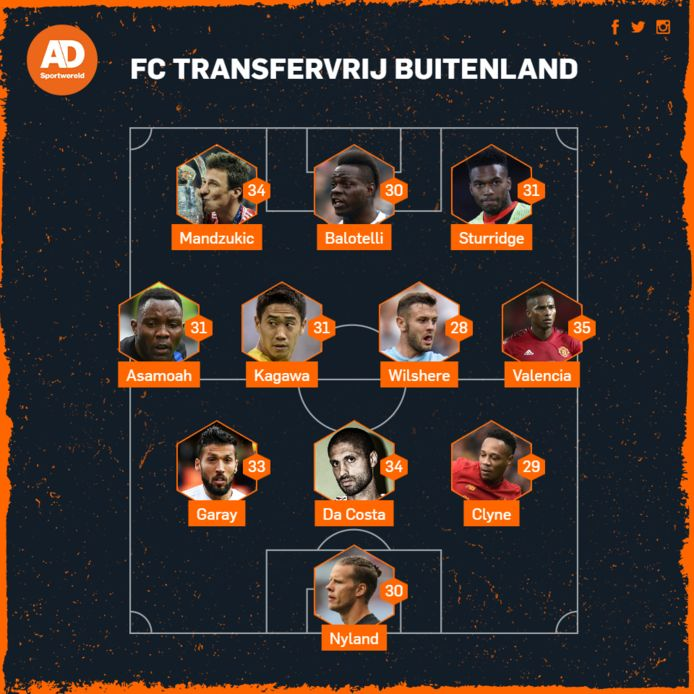 FC Transfervrij Buitenland.