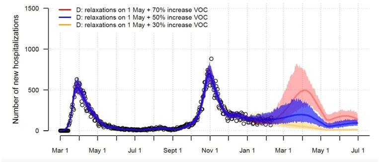 Model D: versoepelingen vanaf 1 mei. Beeld RV