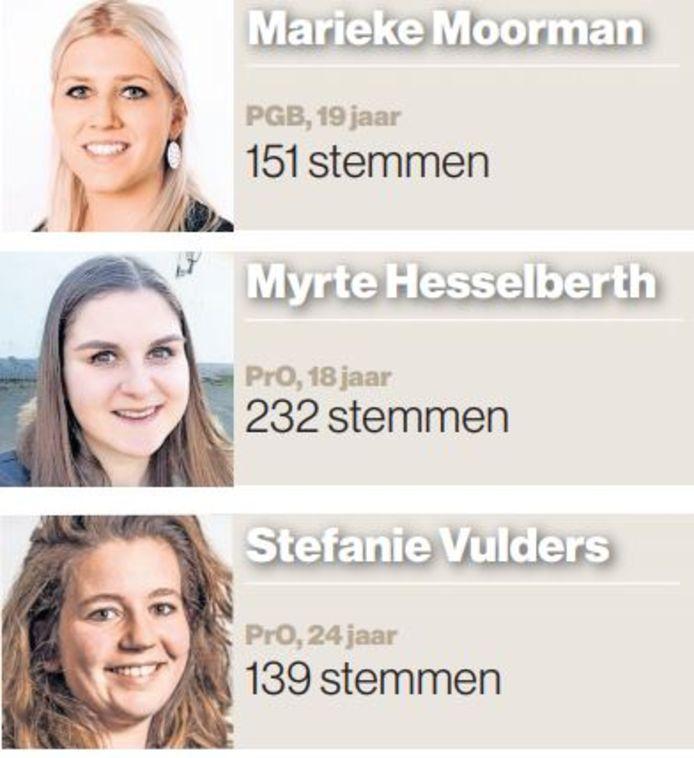 Drie jonge vrouwen haalden zelf genoeg stemmen op om in de Oisterwijkse raad te komen.