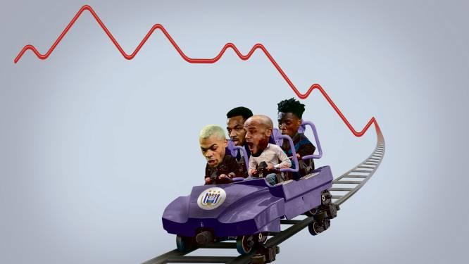 Is de Anderlecht-trein nu echt vertrokken? Niet zeker, want de klas van Kompany is een rollercoaster