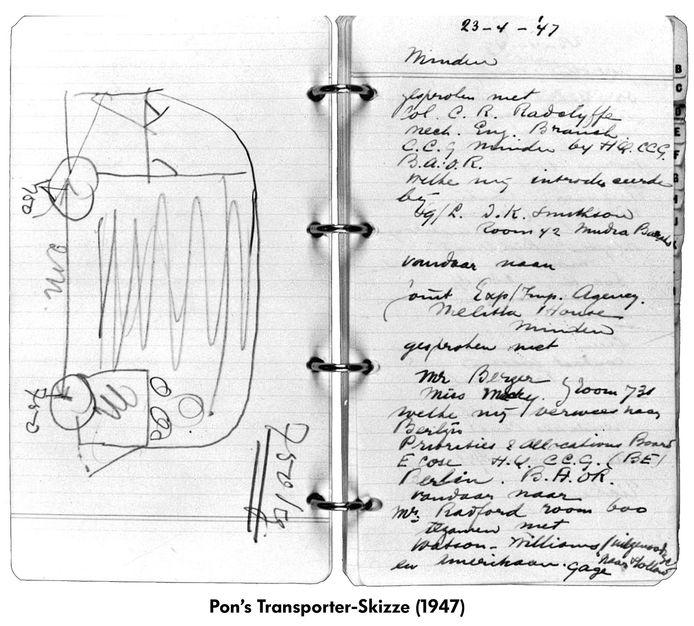 De schets van Nederlander Ben Pon, die als basis dient voor de eerste Transporter.