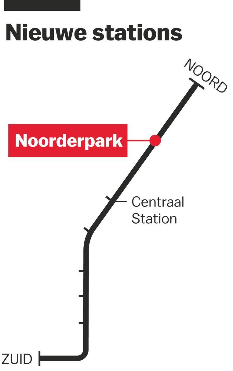 Noorderpark Beeld Laura van der Bijl