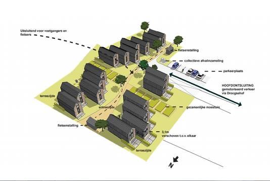 Opzet van het wooncomplex met 18 units aan de Droogsehof in Malden.