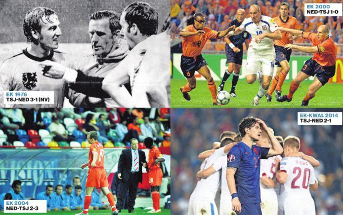 Nederland - Tsjechië door de jaren heen.