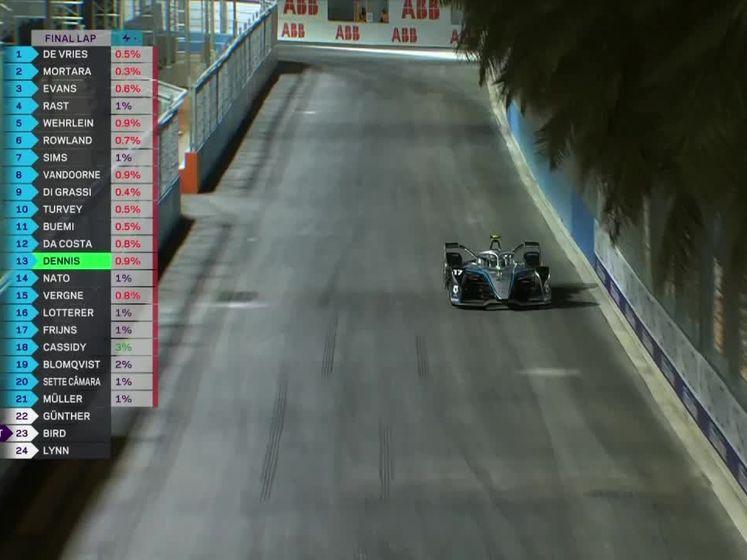 Samenvatting: Nyck de Vries wint Formule E seizoensopener
