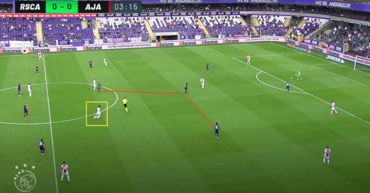 Kudus herkent waar Anderlecht ruimte weggeeft voor de spelopbouw van Ajax. Beeld Screenshot Ajax TV