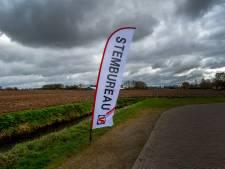 Ook in Beuningen blijft VVD de grootste, D66 klimt voorbij PVV
