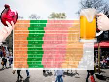Terrastest in Twente: zelden 'coronatoeslag', wijntje wel soms richting 6,50 euro