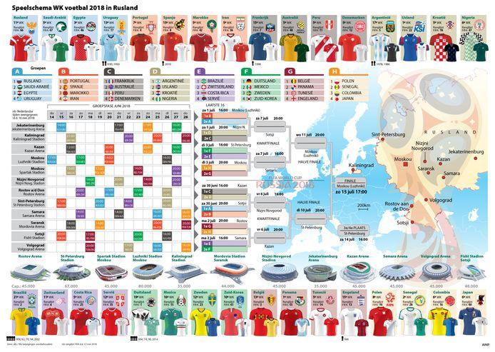 Speelschema WK voetbal 2018 in Rusland.