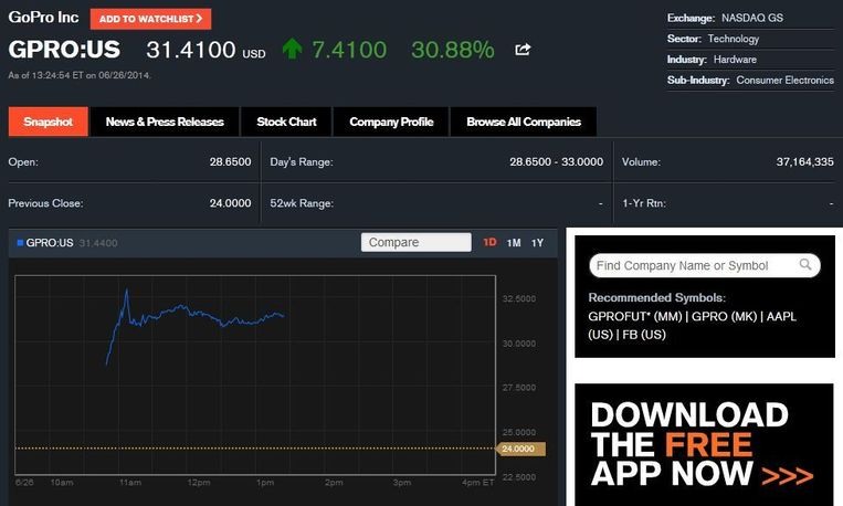 null Beeld Screenshot Bloomberg