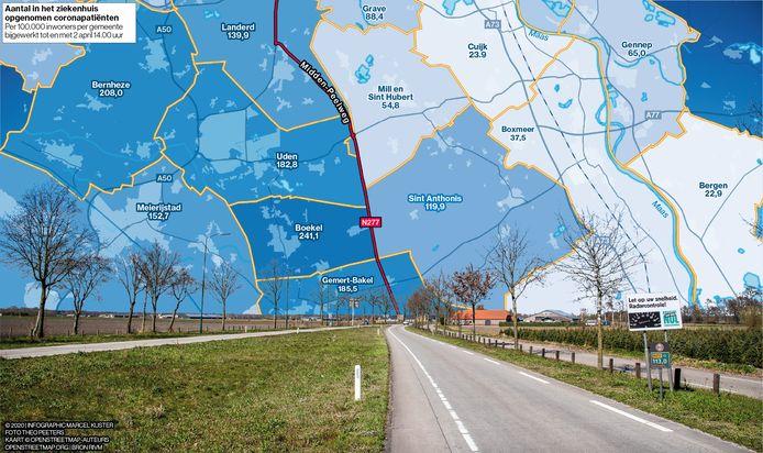 Het Land van Cuijk is tot nu toe veel minder getroffen door het coronavirus dan zijn Brabantse buurgemeenten.