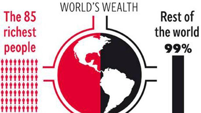 Illustratie van Oxfam.