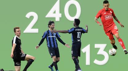 It's a numbers game: de opvallendste cijfers van de vierde speeldag