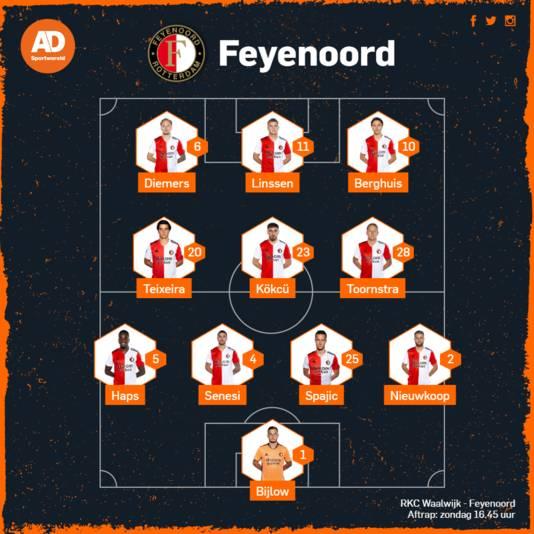 Vermoedelijke opstelling Feyenoord.