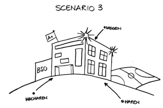 Illustratie uit de presentatie van het 'Dreamteam' over de toekomst van het onderwijs in Megen, Haren en Macharen.