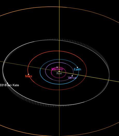 Planetoïde vernoemd naar Utrechtse planeetwetenschapper Inge Loes ten Kate