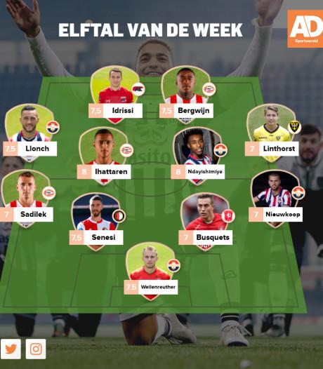 Willem II domineert Elftal van de Week na stunt in Amsterdam
