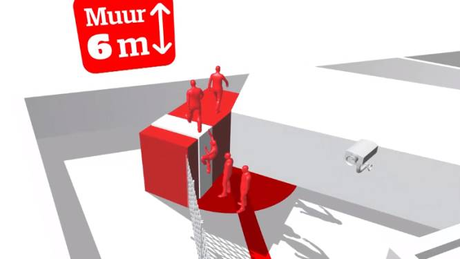 Animatie toont hoe de vijf gevangenen dankzij dode hoek konden ontsnappen uit gevangenis Turnhout